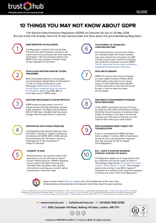 10 things you may not know about GDPR.png